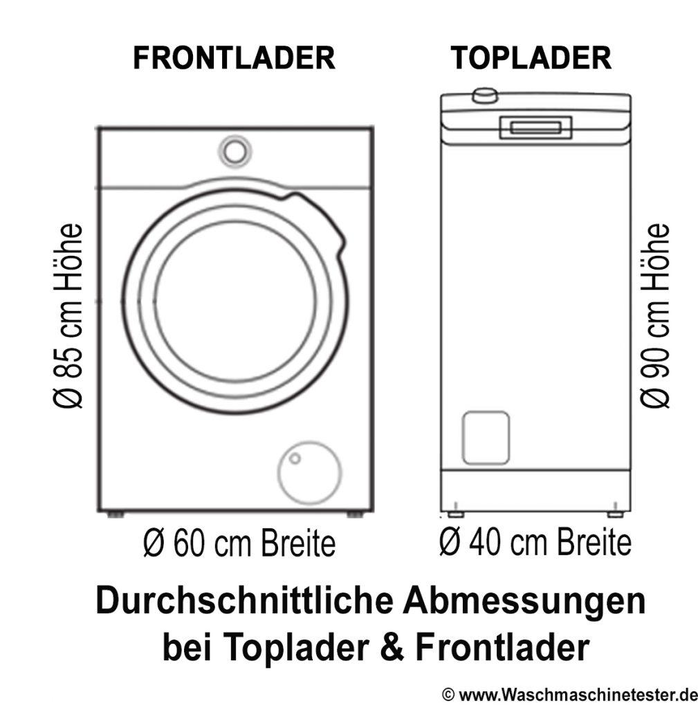 Top Toplader Waschmaschine Test - Die Testsieger und Bestseller im ET82